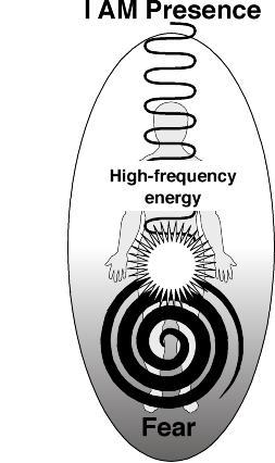 energyaboveeps
